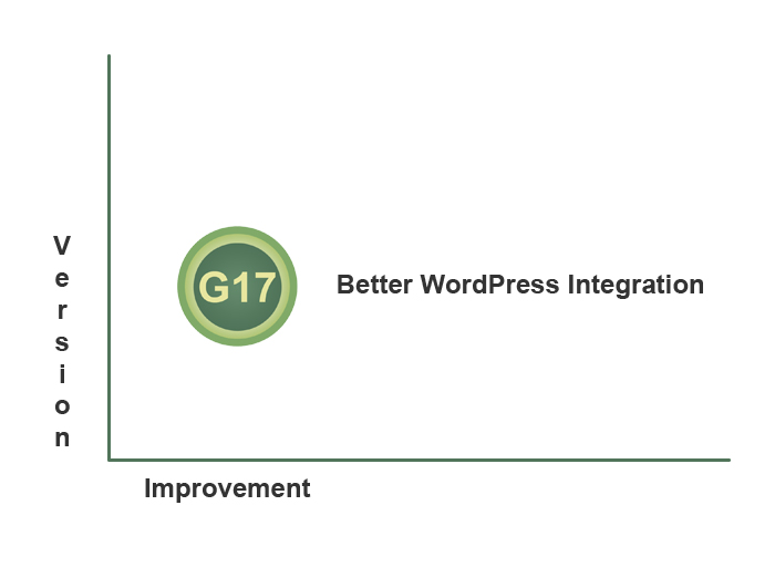 snippet for wordpress seo 2018